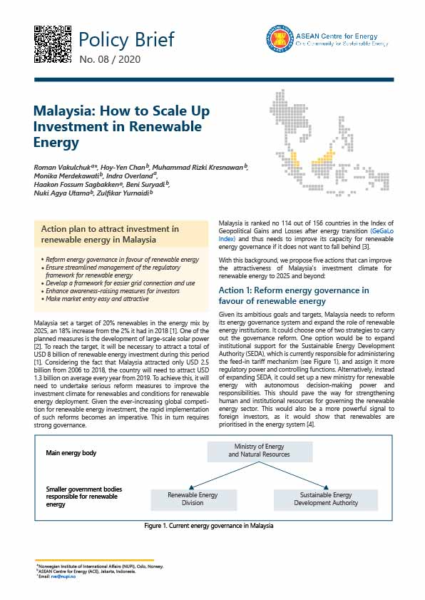 RE Investment Malaysia